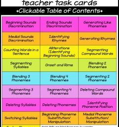 Phonemic Awareness Teacher Task Cards - A Teachable Teacher [ 1779 x 1375 Pixel ]