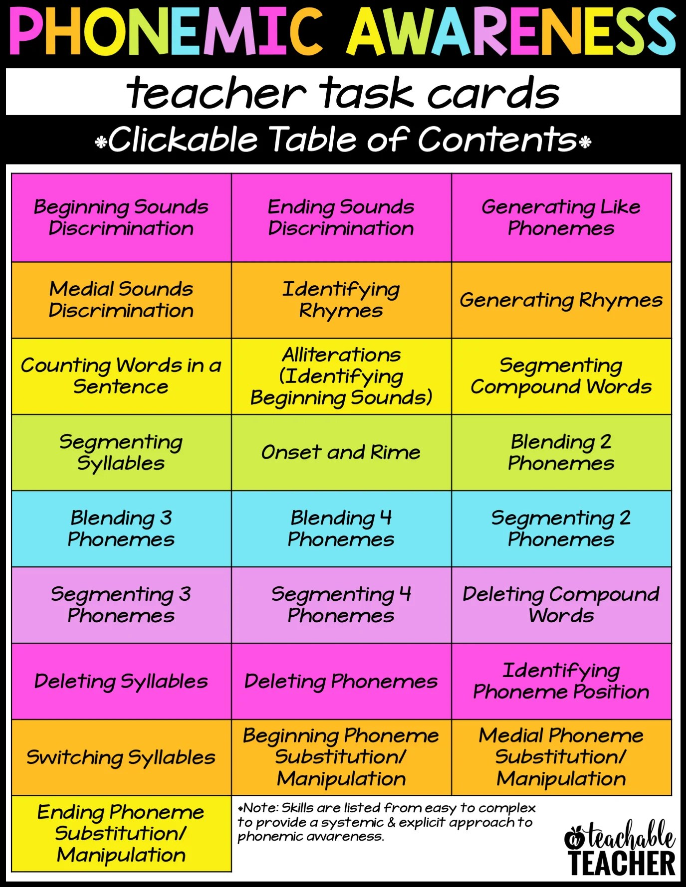 hight resolution of Phonemic Awareness Teacher Task Cards - A Teachable Teacher