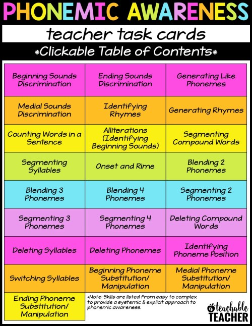 small resolution of Phonemic Awareness Teacher Task Cards - A Teachable Teacher