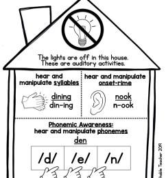 Phonological VS Phonemic Awareness: The Ultimate Breakdown [ 1024 x 791 Pixel ]