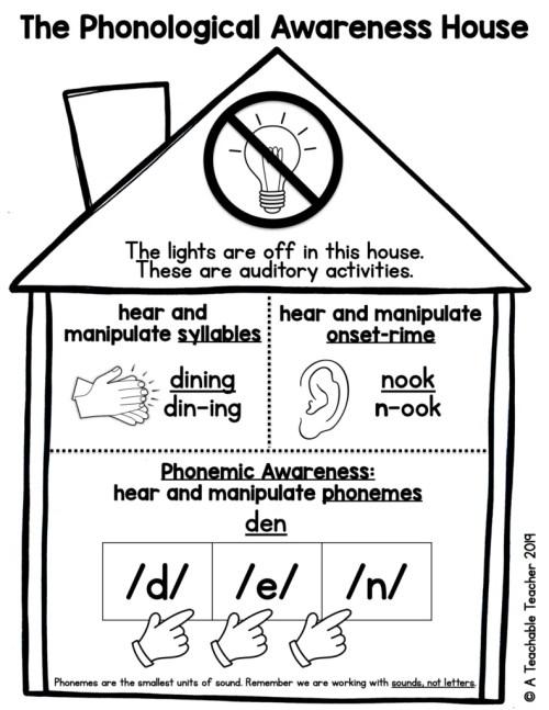 small resolution of Phonological VS Phonemic Awareness: The Ultimate Breakdown