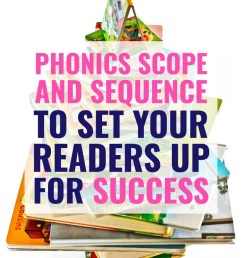Phonics Scope and Sequence to Set Your Students for Reading Success [ 1102 x 735 Pixel ]