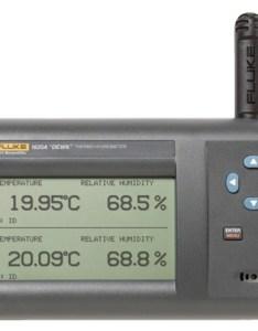 Fluke   dewk thermo hygrometer datalogger also data logger  scanners voltage portable atec rentals rh atecorp