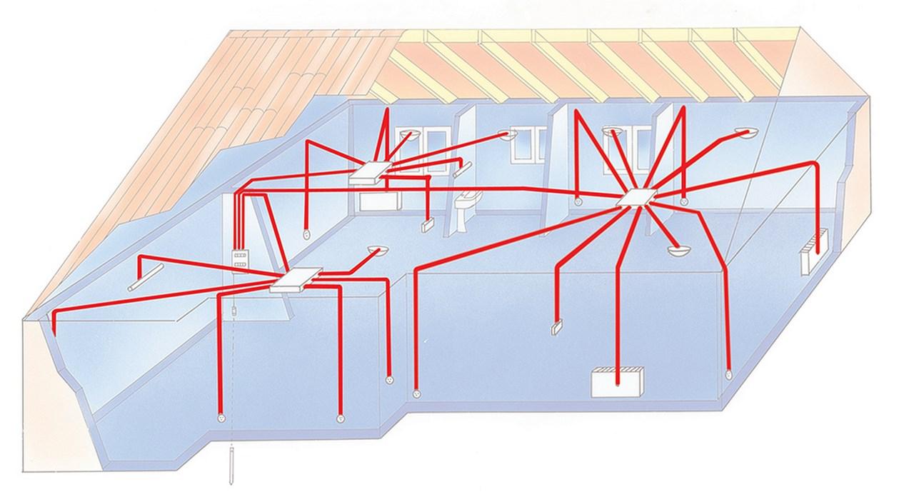 Tarif Pieuvre Electrique Pieuvre Electrique Maison