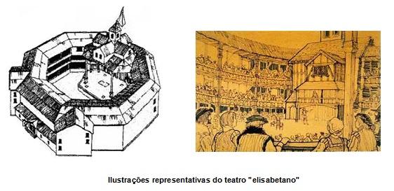 Inglaterra - Renascimento, Barroco e Rococó 6