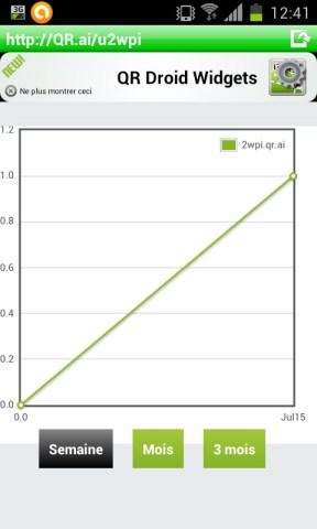 statistique de lecture