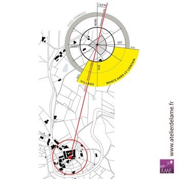 tracés régulateurs et géoémtrie sacrée - analyse du terrain