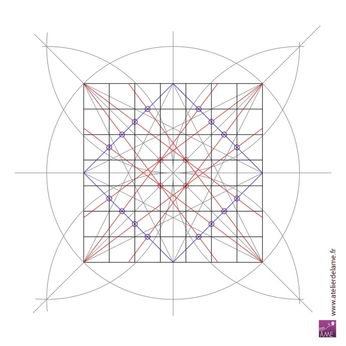 tracé d'une grille inscrite dans un carré