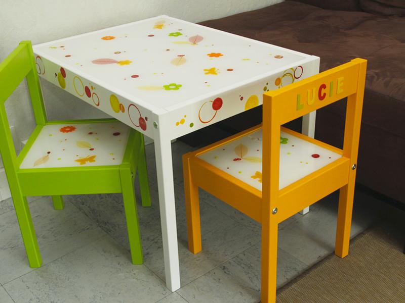 DIY Customisation De Meubles Pour Enfants Les Ateliers