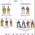 Cristianismo a la carta
