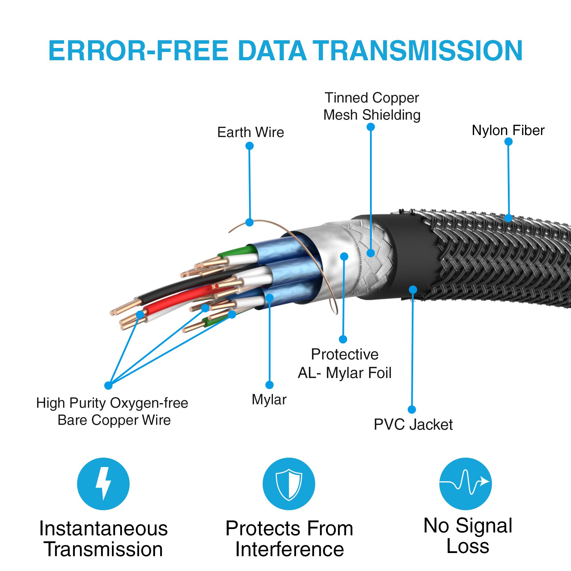 hight resolution of 4k hdmi wire diagram box wiring diagram hdmi pinout diagram 4k hdmi wire diagram wiring diagram