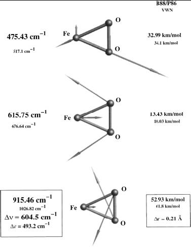 Research: Alfonso T. Garcia-Sosa (A.T. Garcia-Sosa