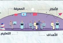صورة د.رجب العويسي يكتب عن إصلاح التعليم وإنتاج القوة