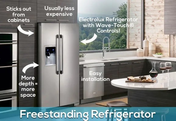Freestanding Vs Built In Refrigerators Whats The