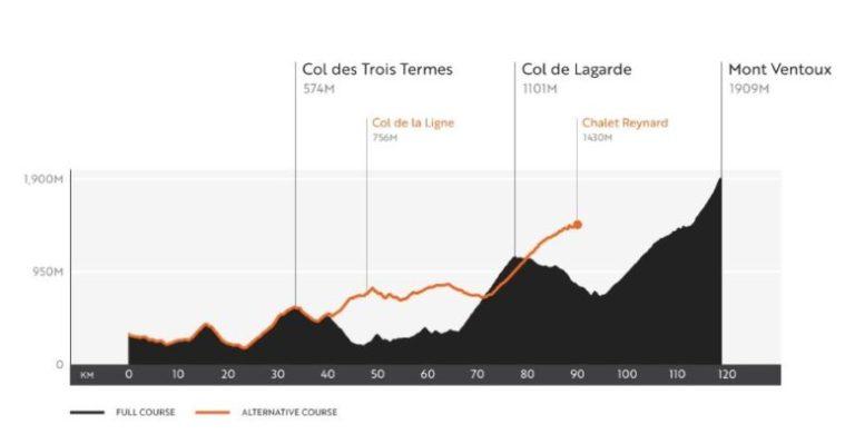 Haute Route Ventoux_stage1_cols