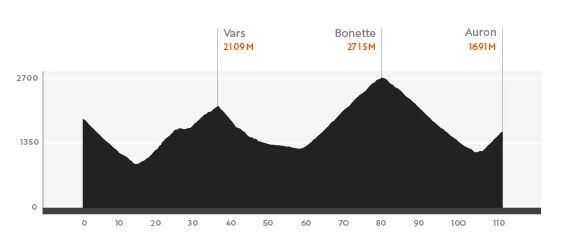 Haute Route Alps Stgae6_cols