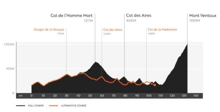 Haute Route Ventoux_stage2_cols