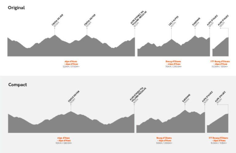 Haute Route Alpe d'Huez-col