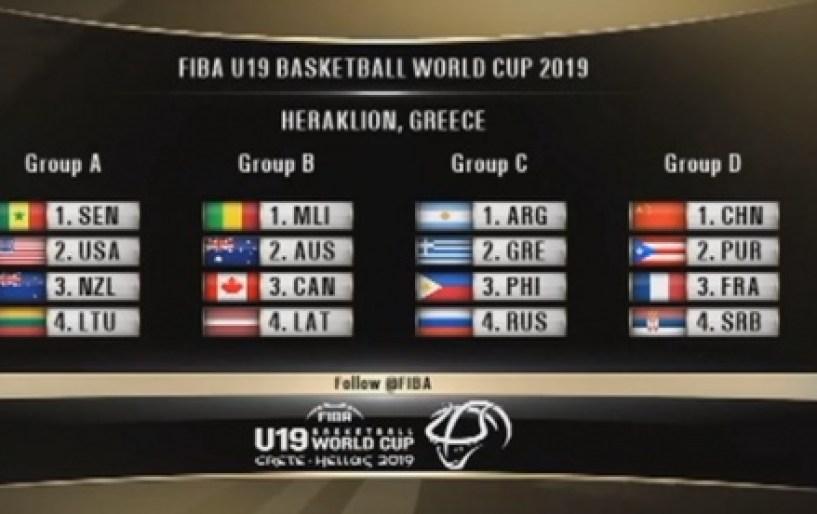 Πραγματοποιήθηκε η κλήρωση Παγκοσμίου Κυπέλλου U19