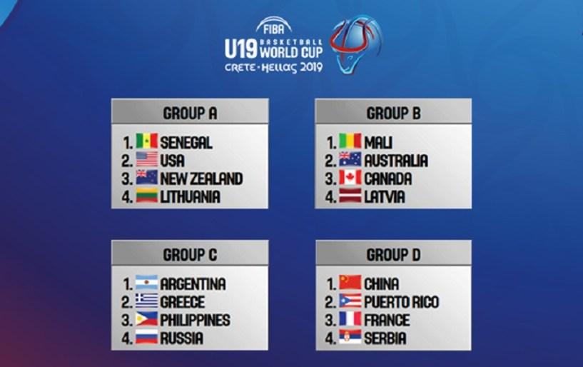 Ανακοινώθηκε το πρόγραμμα του Παγκοσμίου U19
