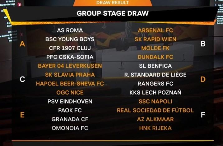 europa league groups 1