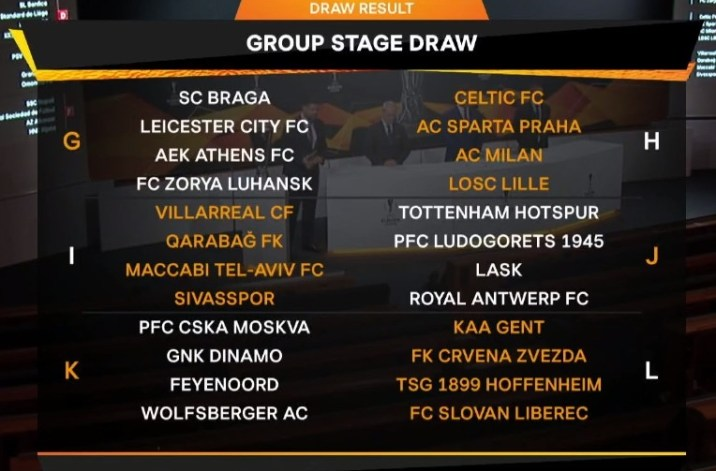 europa league groups 2