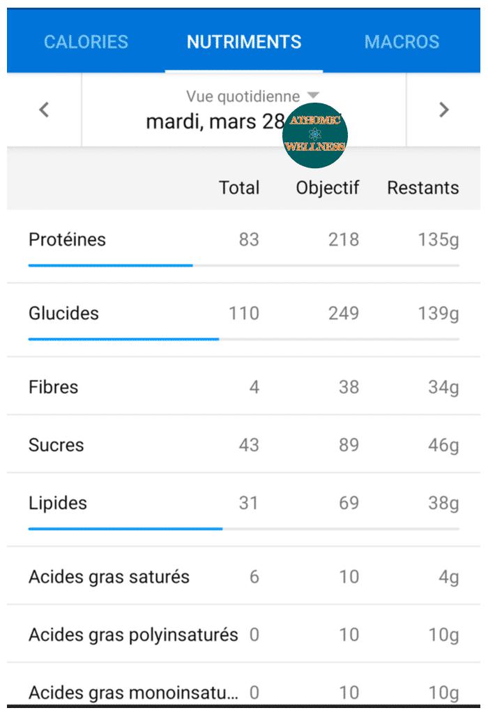 MyFitnessPal - Nutriments
