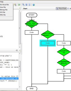 Export php code flowchart also convert to easily athtek rh