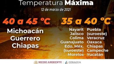 ambiente caluroso, altas temperaturas