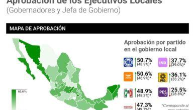 México Elige, encuesta