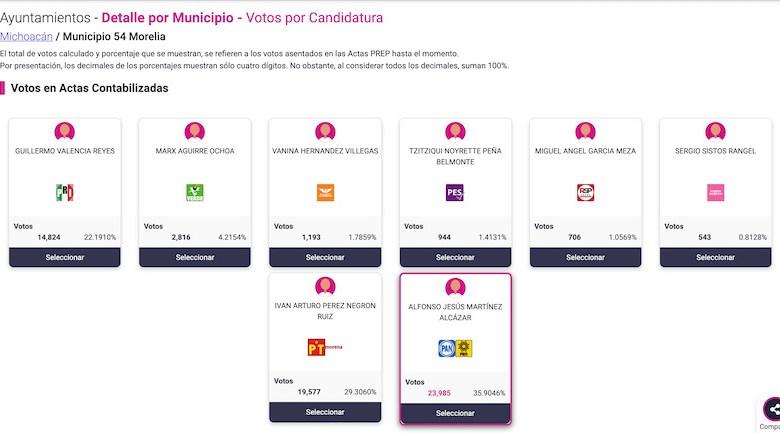 PREP, Morelia