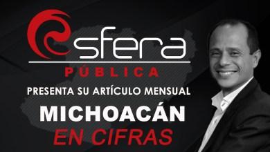 Esfera Pública, Christián Gutiérrez, Michoacán en Cifras