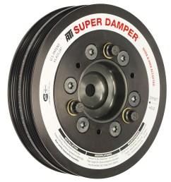dodge srt4 super street damper [ 1500 x 1620 Pixel ]