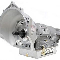 Lock Up 700r4 Manual Diagram Dcc Model Railway Wiring Diagrams 2014 Camaro Transmission Gear Ratios   Autos Post