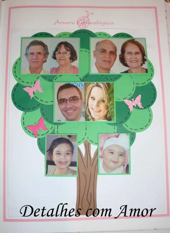 arvore-genealogica-fotos