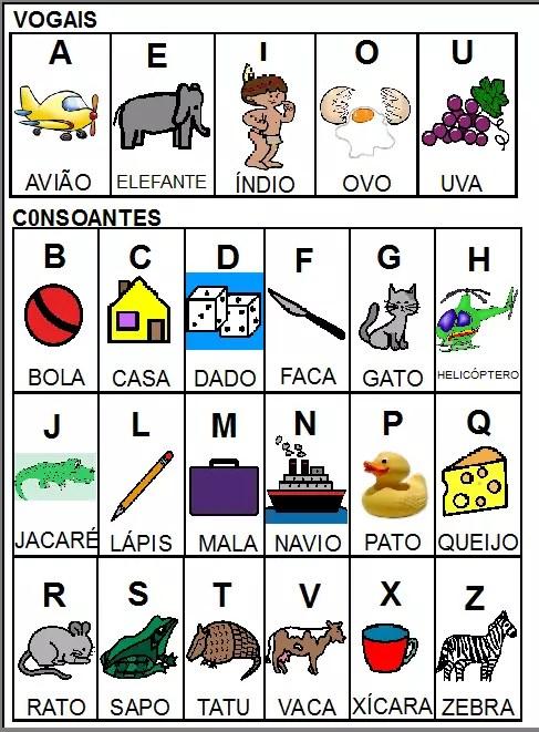 Brincando E Aprendendo Com O Alfabeto Ilustrado Atividades Para