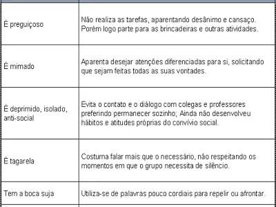 Frases E Expressões Para Relatórios De Avaliação Do Aluno