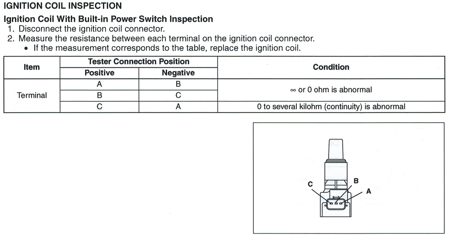 hight resolution of 04 11 rx8 ignition coil n3h1 18 100b 9u