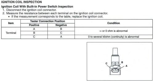 small resolution of 04 11 rx8 ignition coil n3h1 18 100b 9u