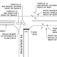 Car Damage Inspection Diagram Kubler Encoder Wiring Scene Mapping And Accident Surveys