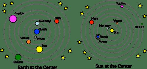 Sixth Grade Team A / Dr. Smith-Worthy: Earth Science