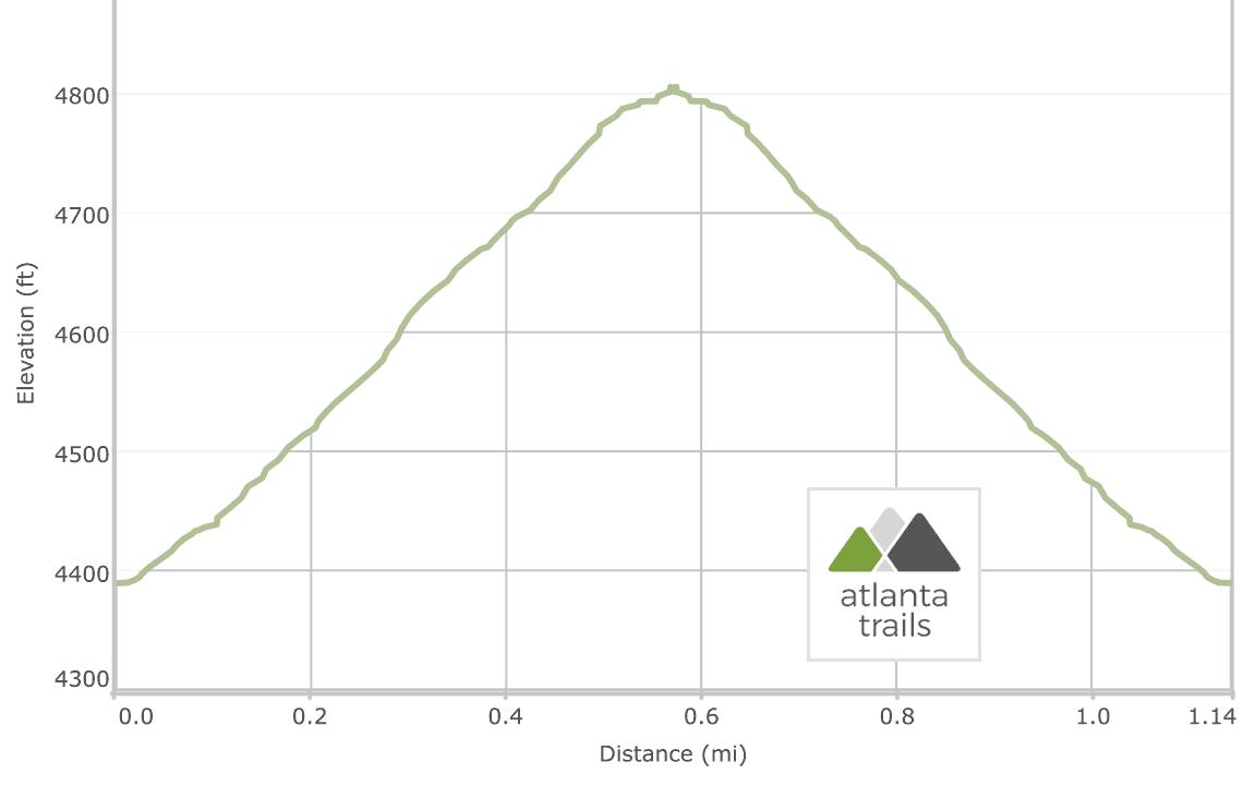Brasstown Bald  Atlanta Trails