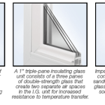 energy efficient windows dunwoody ga