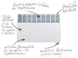 θερμοπομποι ATLANTIC περιγραφή