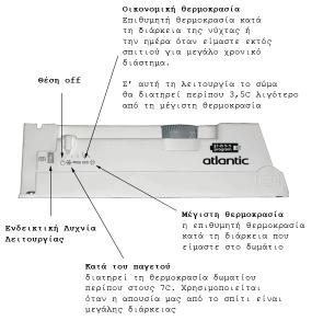 room thermostat for Atlantic F119 design CE heater
