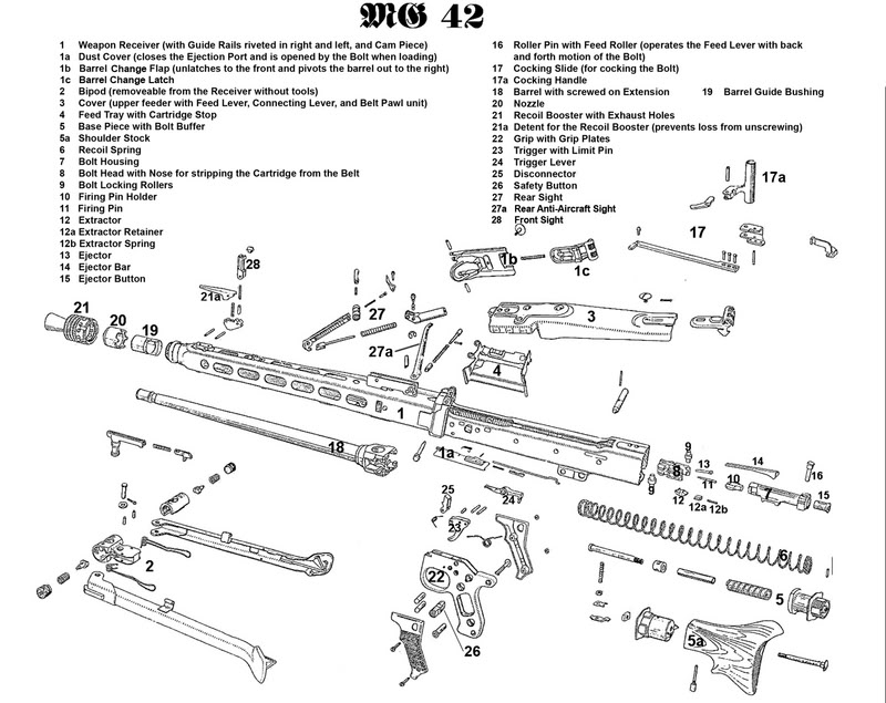 MG42 / M53 BLANK ADAPTER