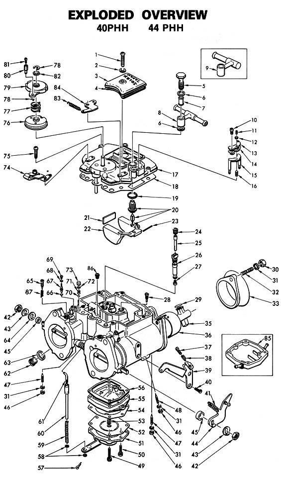 Z Tech Tips Triple Mikuni Carb Set Up