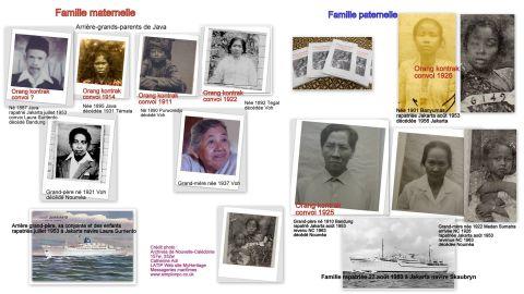 Orang Jawa di Kaledonia Baru