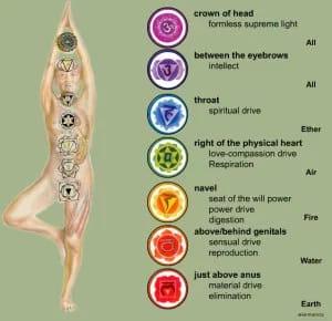 Semua Adalah Frekuensi, Getaran, dan Energi …