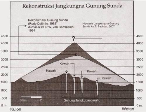 Gunung Jayagiri yg terlupakan..http